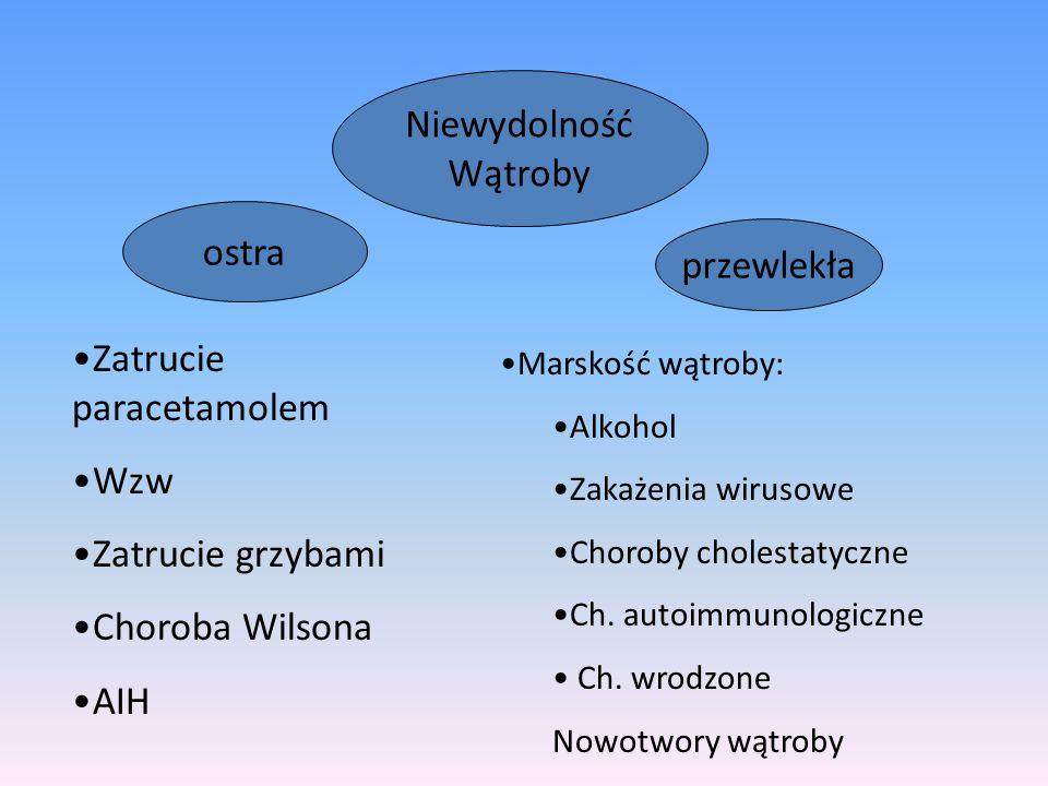 Zatrucie paracetamolem Wzw Zatrucie grzybami Choroba Wilsona AIH