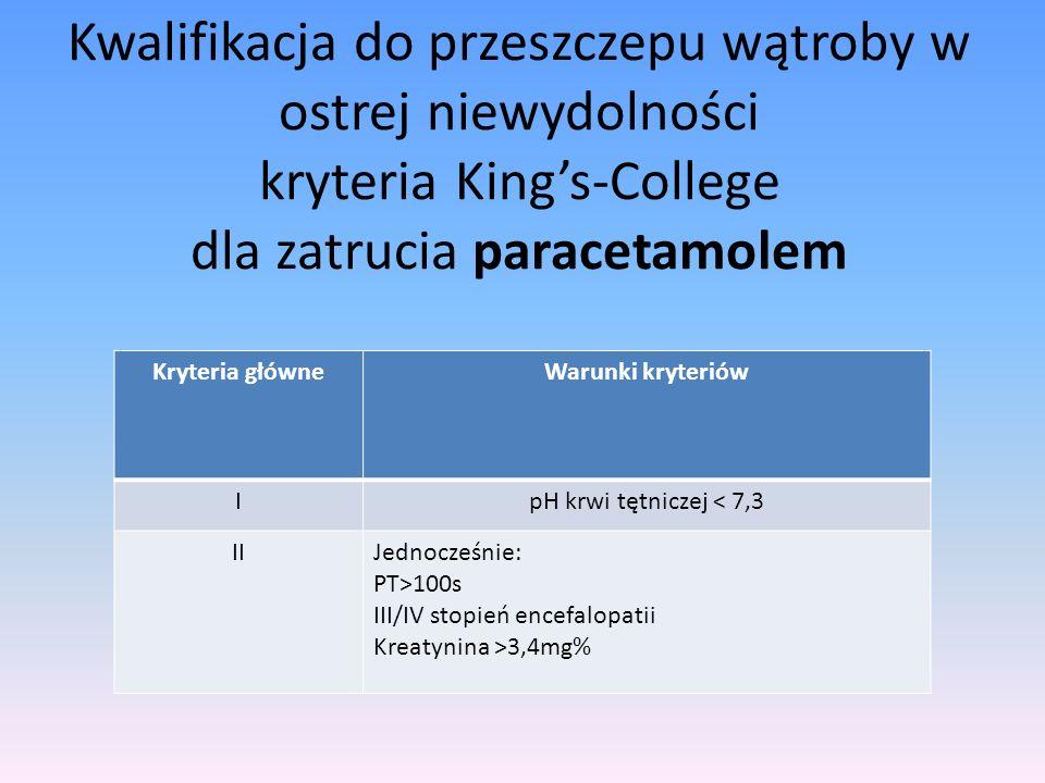 Kwalifikacja do przeszczepu wątroby w ostrej niewydolności kryteria King's-College dla zatrucia paracetamolem