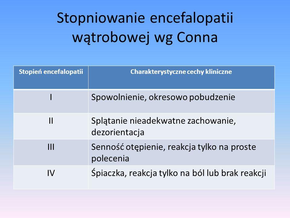 Stopniowanie encefalopatii wątrobowej wg Conna