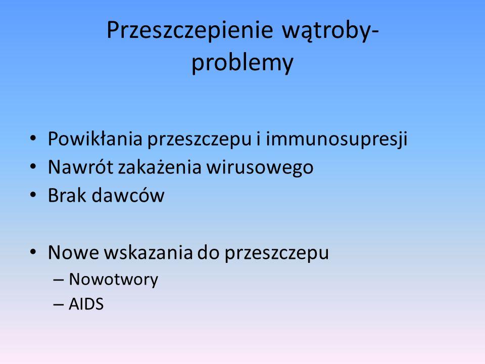 Przeszczepienie wątroby- problemy