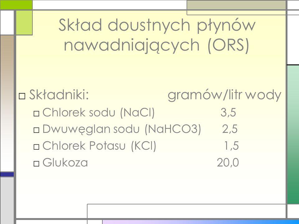 Skład doustnych płynów nawadniających (ORS)
