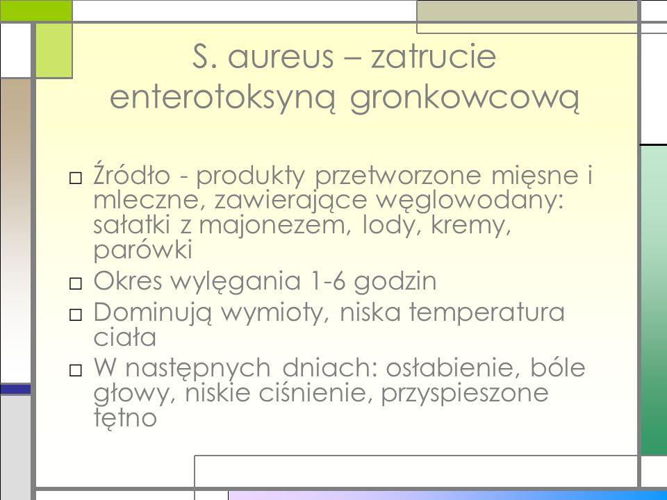 S. aureus – zatrucie enterotoksyną gronkowcową