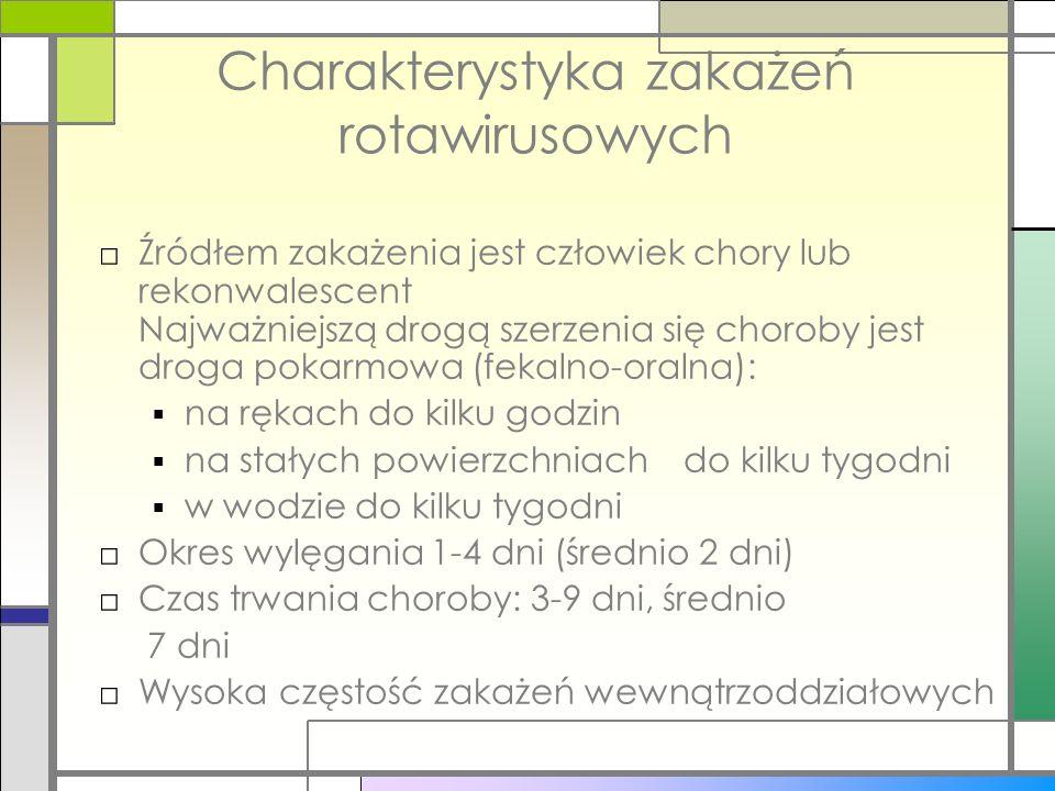 Charakterystyka zakażeń rotawirusowych
