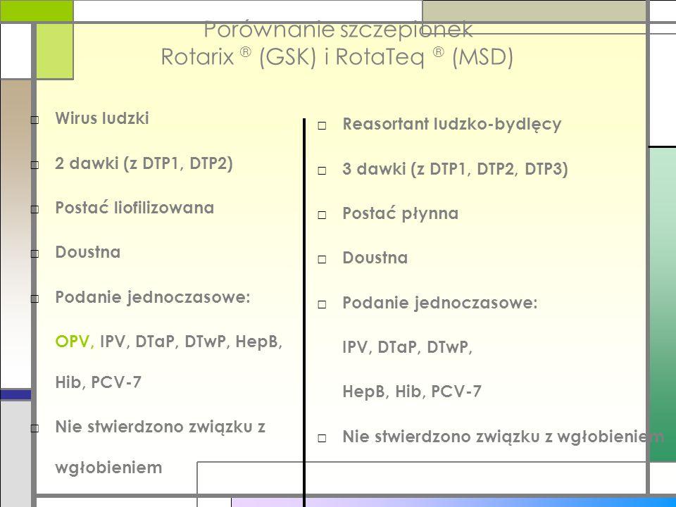 Porównanie szczepionek Rotarix ® (GSK) i RotaTeq ® (MSD)