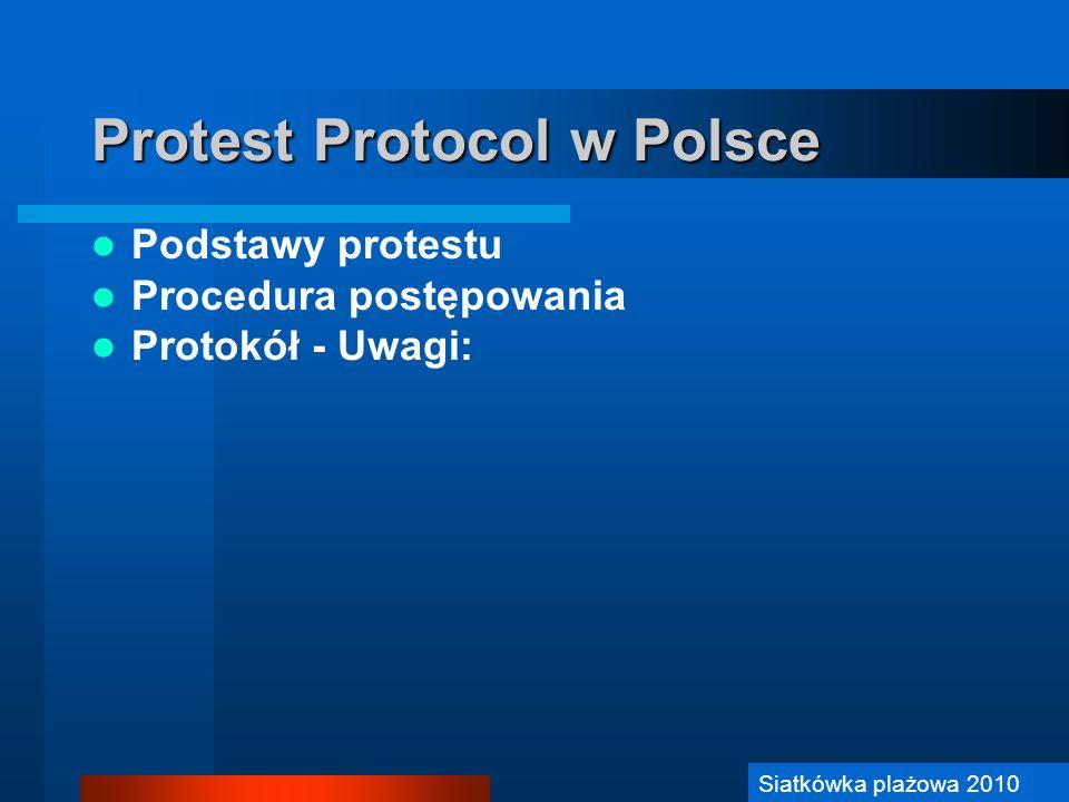 Protest Protocol w Polsce