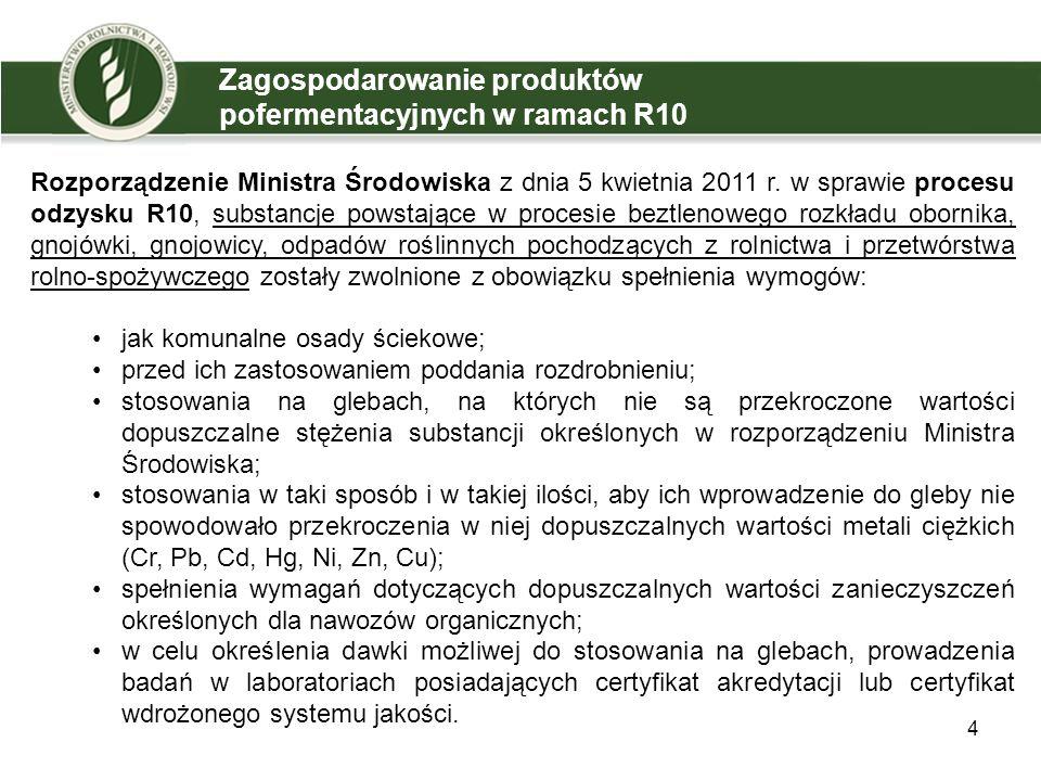 Zagospodarowanie produktów pofermentacyjnych w ramach R10