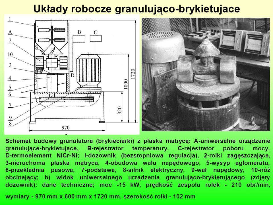Układy robocze granulująco-brykietujace
