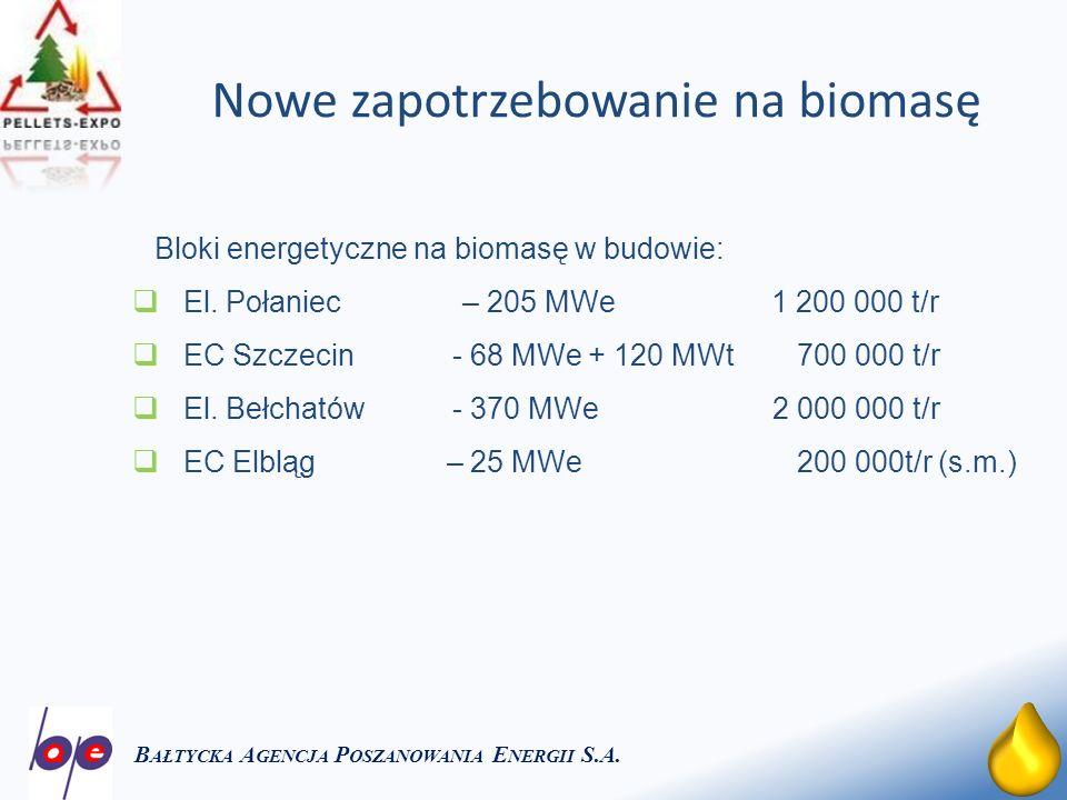 Nowe zapotrzebowanie na biomasę