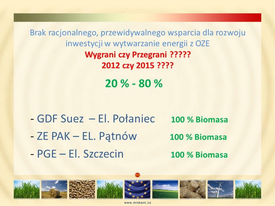 Brak racjonalnego, przewidywalnego wsparcia dla rozwoju inwestycji w wytwarzanie energii z OZE Wygrani czy Przegrani 2012 czy 2015