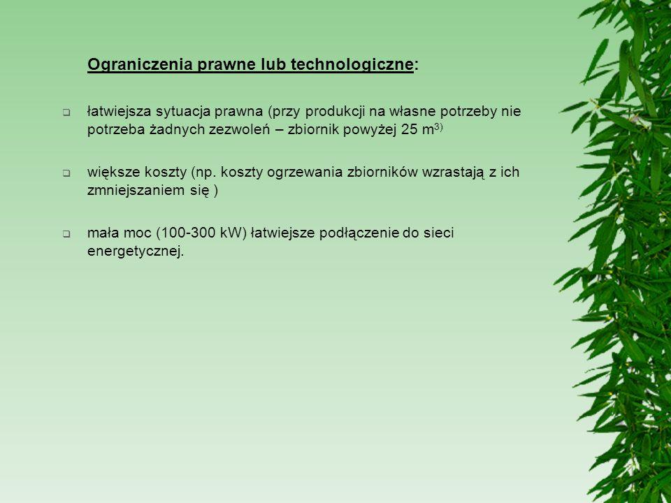 Ograniczenia prawne lub technologiczne: