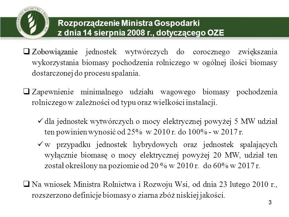 Rozporządzenie Ministra Gospodarki z dnia 14 sierpnia 2008 r