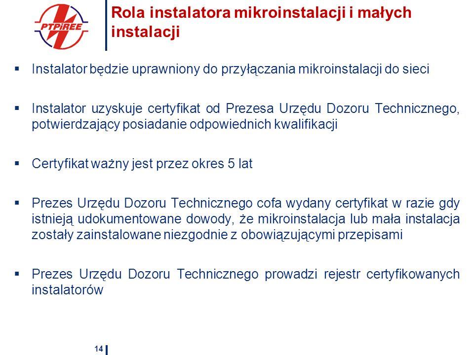 Rola instalatora mikroinstalacji i małych instalacji