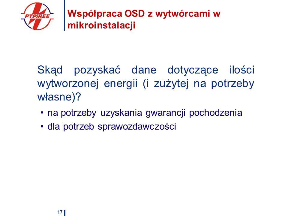 Współpraca OSD z wytwórcami w mikroinstalacji