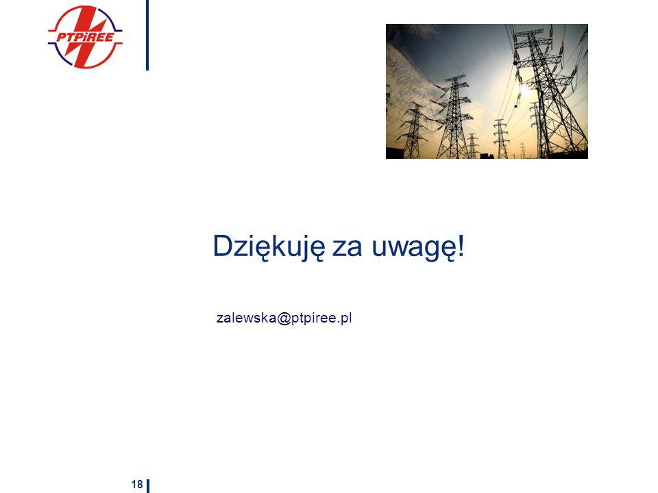 Dziękuję za uwagę! zalewska@ptpiree.pl