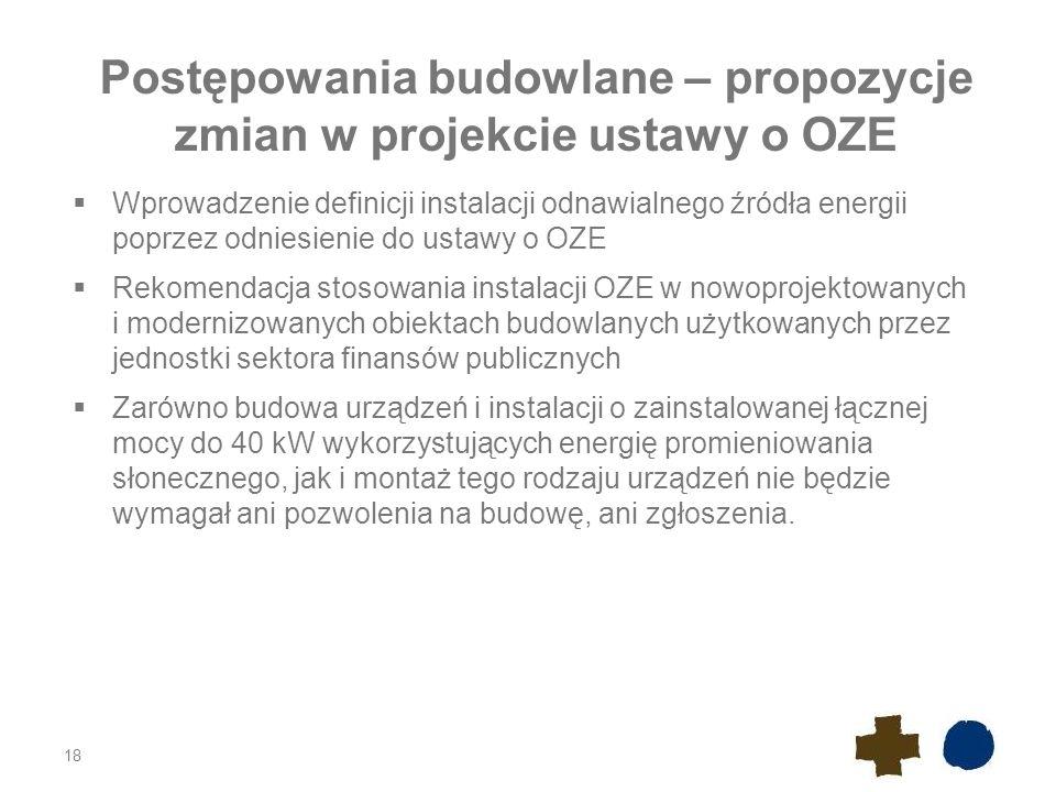 Postępowania budowlane – propozycje zmian w projekcie ustawy o OZE