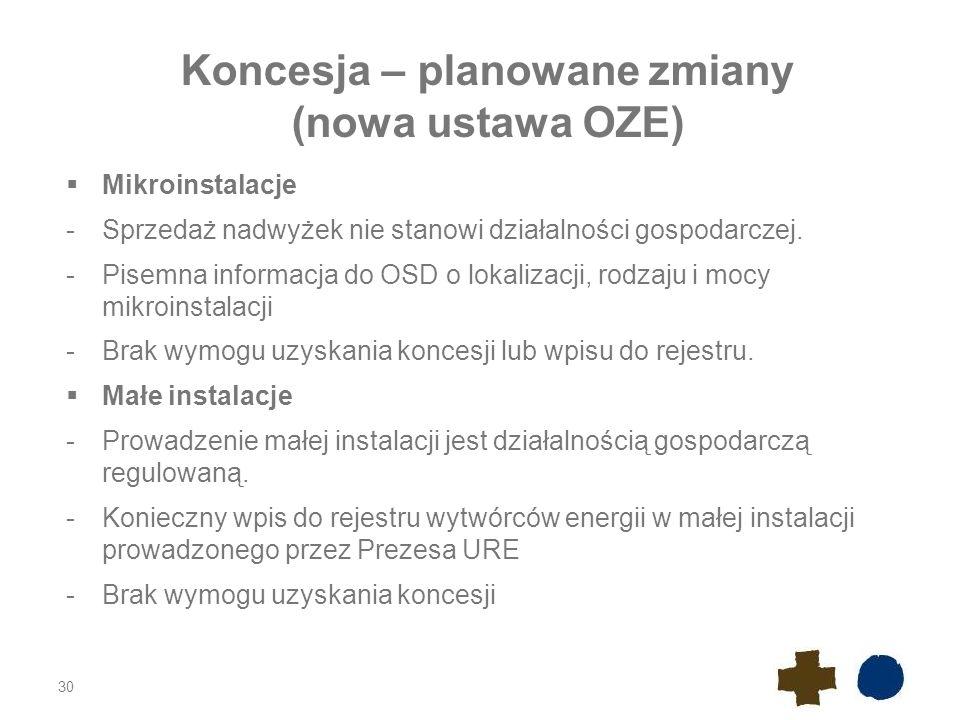 Koncesja – planowane zmiany (nowa ustawa OZE)