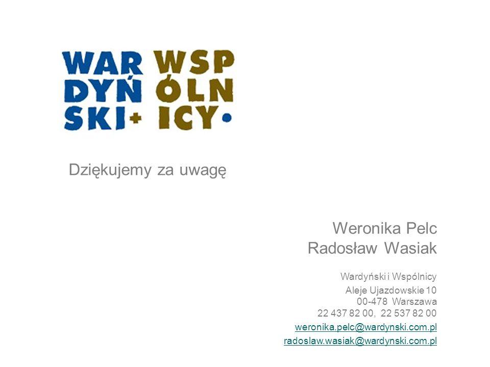Dziękujemy za uwagę Weronika Pelc Radosław Wasiak