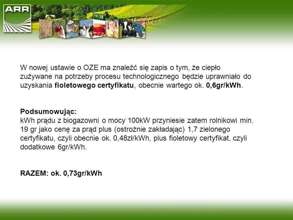 W nowej ustawie o OZE ma znaleźć się zapis o tym, że ciepło zużywane na potrzeby procesu technologicznego będzie uprawniało do uzyskania fioletowego certyfikatu, obecnie wartego ok. 0,6gr/kWh.