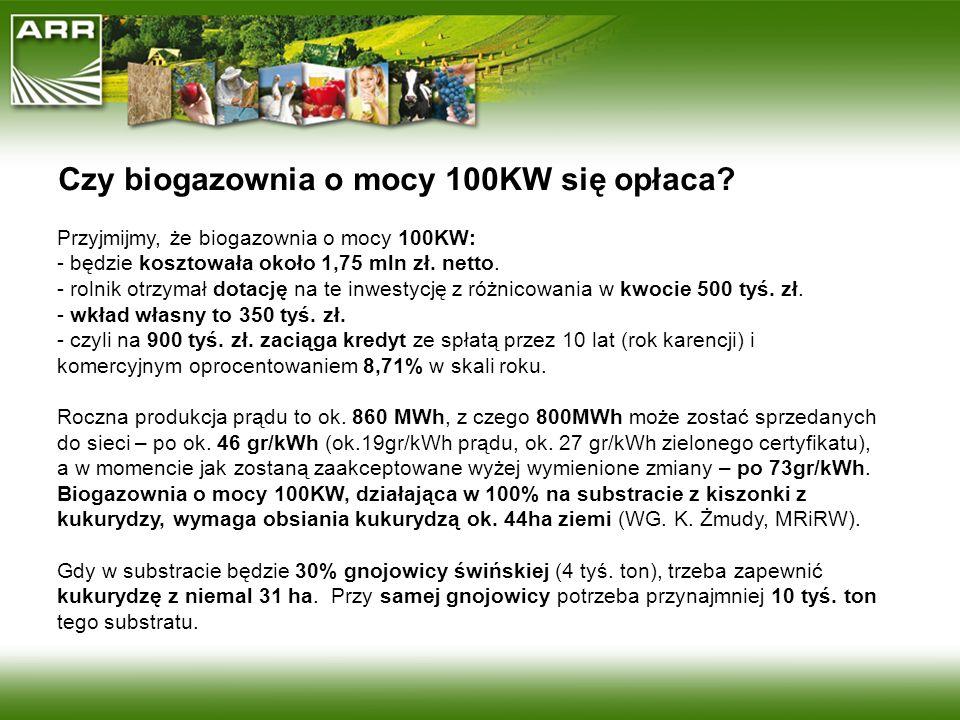 Czy biogazownia o mocy 100KW się opłaca