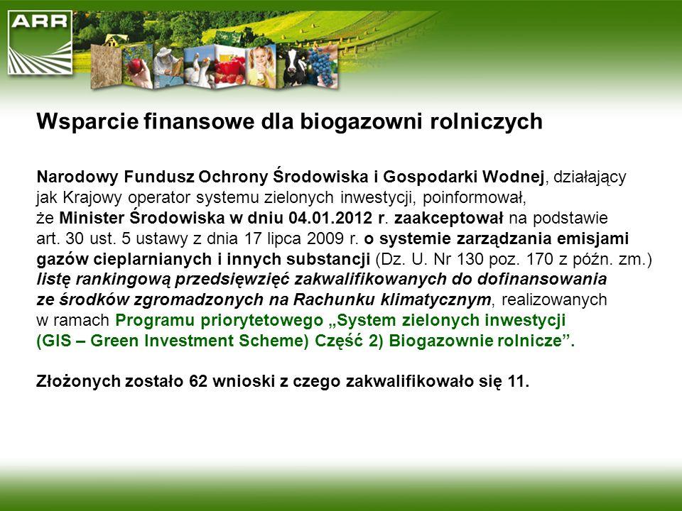 Wsparcie finansowe dla biogazowni rolniczych