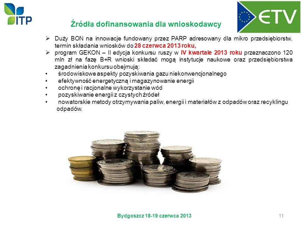 Źródła dofinansowania dla wnioskodawcy