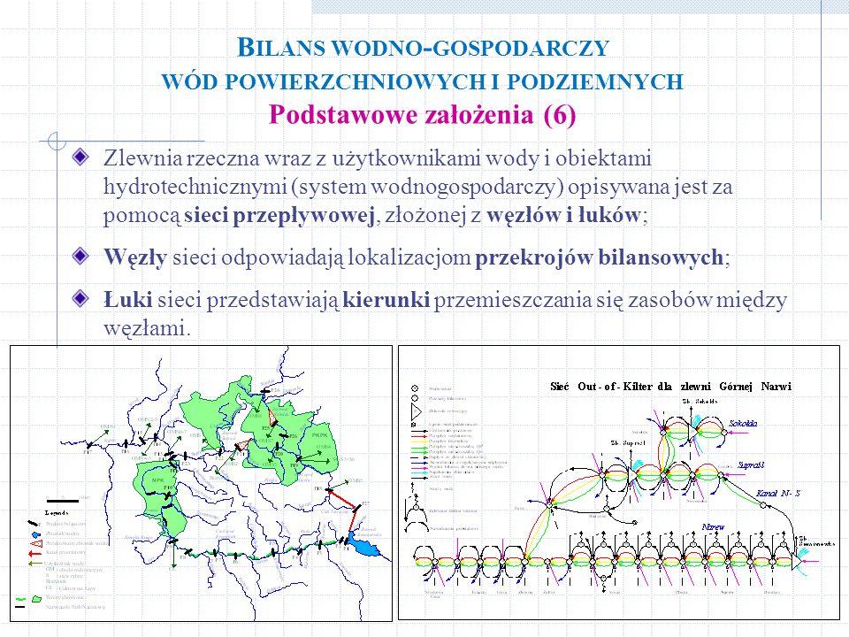 Bilans wodno-gospodarczy wód powierzchniowych i podziemnych Podstawowe założenia (6)