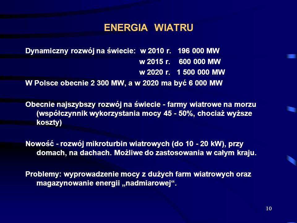 ENERGIA WIATRU Dynamiczny rozwój na świecie: w 2010 r. 196 000 MW