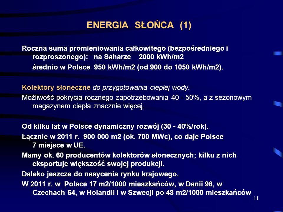 ENERGIA SŁOŃCA (1) Roczna suma promieniowania całkowitego (bezpośredniego i rozproszonego): na Saharze 2000 kWh/m2.