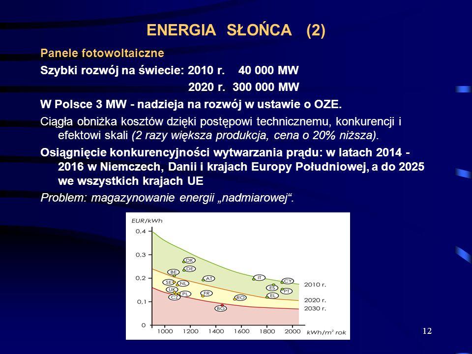 ENERGIA SŁOŃCA (2) Panele fotowoltaiczne