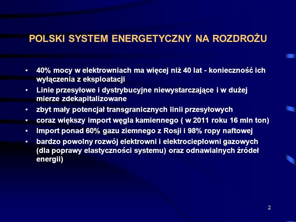 POLSKI SYSTEM ENERGETYCZNY NA ROZDROŻU