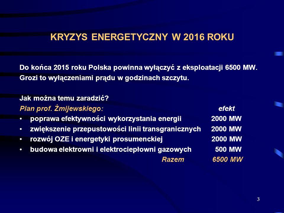 KRYZYS ENERGETYCZNY W 2016 ROKU