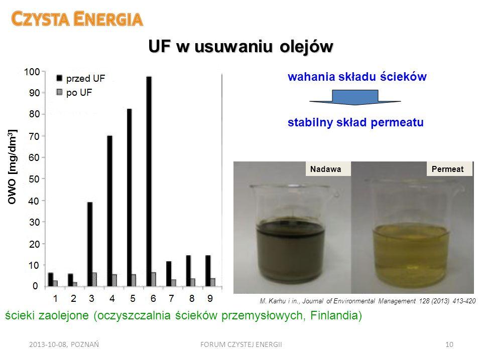 UF w usuwaniu olejów wahania składu ścieków stabilny skład permeatu