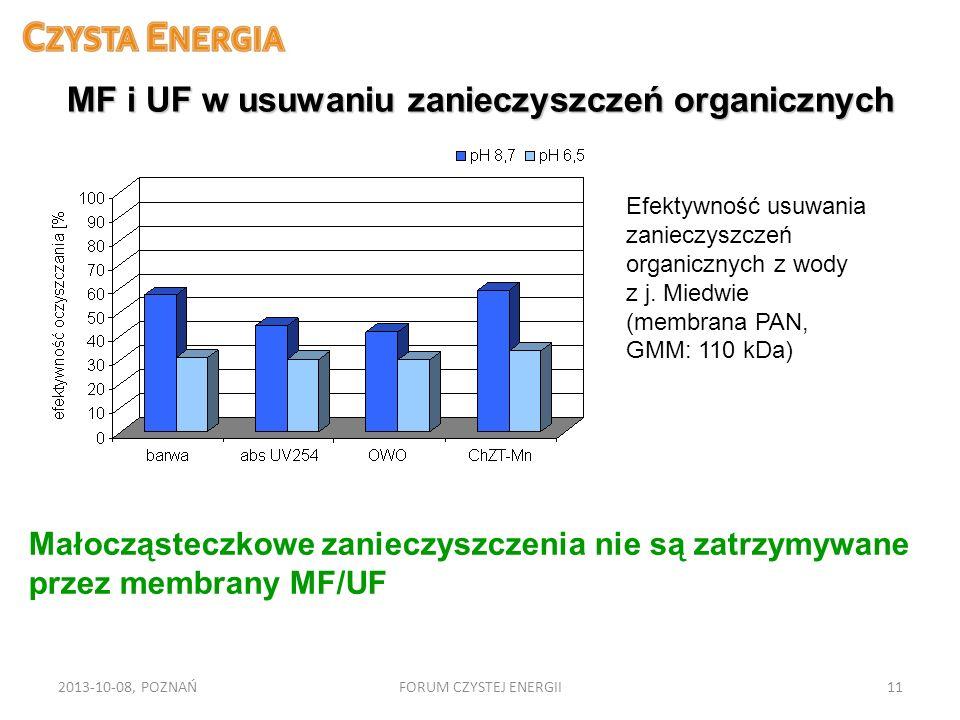 MF i UF w usuwaniu zanieczyszczeń organicznych