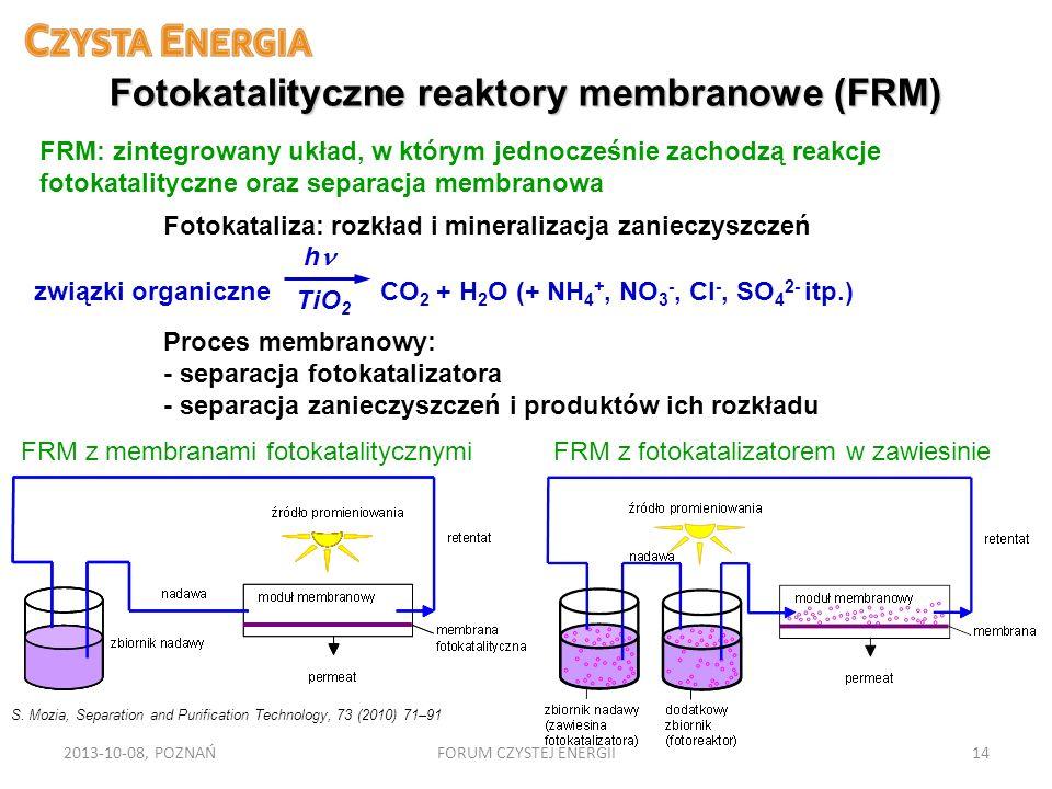 Fotokatalityczne reaktory membranowe (FRM)