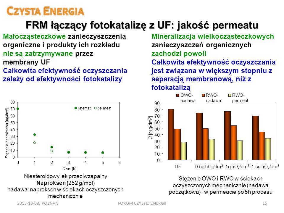 FRM łączący fotokatalizę z UF: jakość permeatu