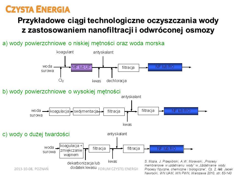 Przykładowe ciągi technologiczne oczyszczania wody z zastosowaniem nanofiltracji i odwróconej osmozy