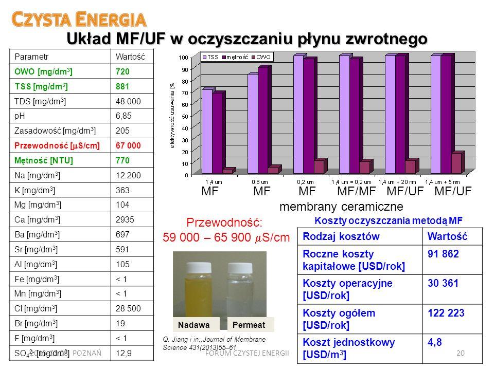 Układ MF/UF w oczyszczaniu płynu zwrotnego