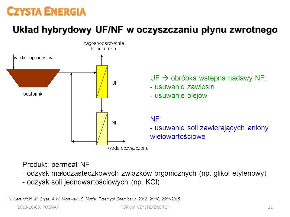 Układ hybrydowy UF/NF w oczyszczaniu płynu zwrotnego