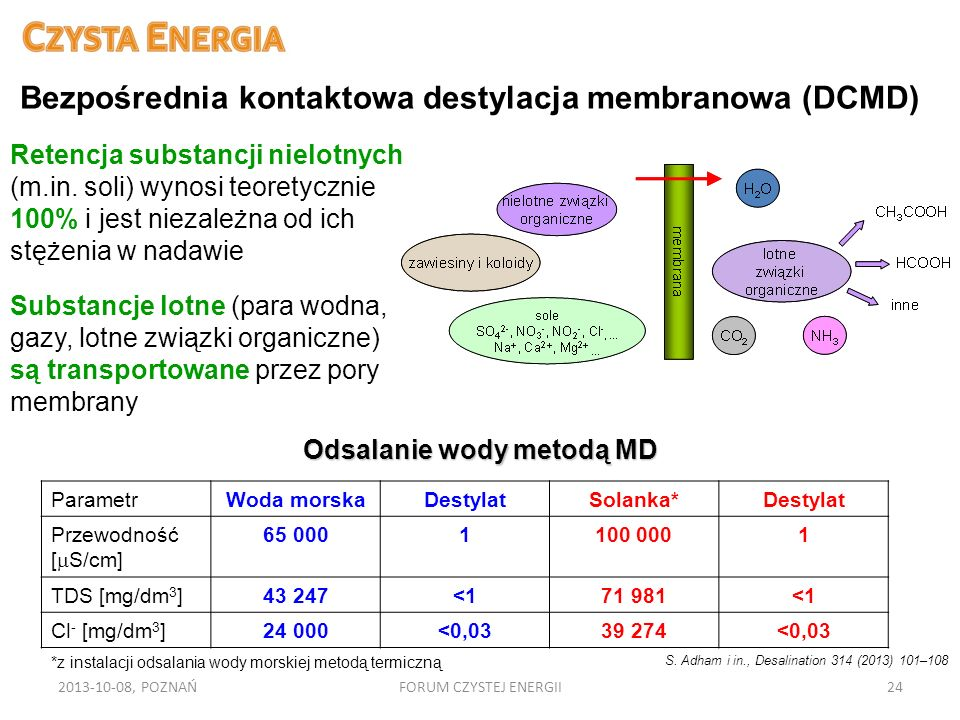 Bezpośrednia kontaktowa destylacja membranowa (DCMD)