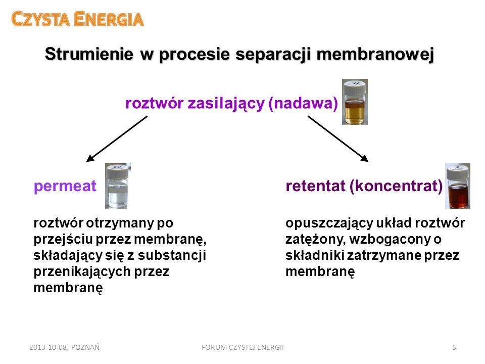Strumienie w procesie separacji membranowej