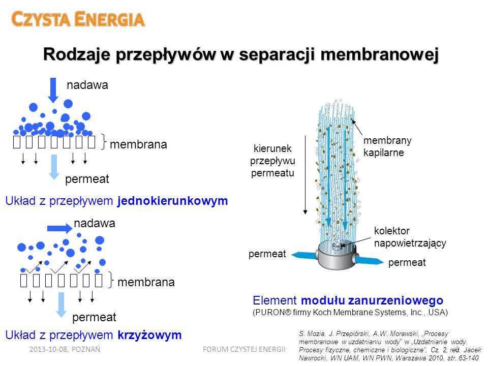 Rodzaje przepływów w separacji membranowej
