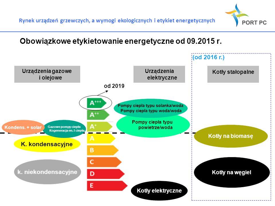 Obowiązkowe etykietowanie energetyczne od 09.2015 r.