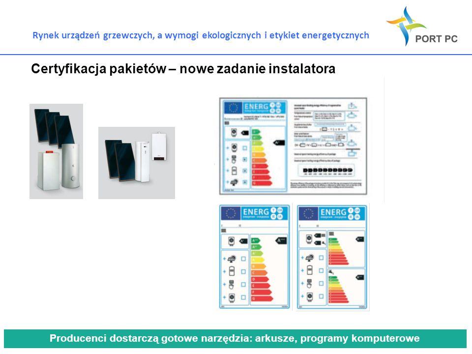 Certyfikacja pakietów – nowe zadanie instalatora