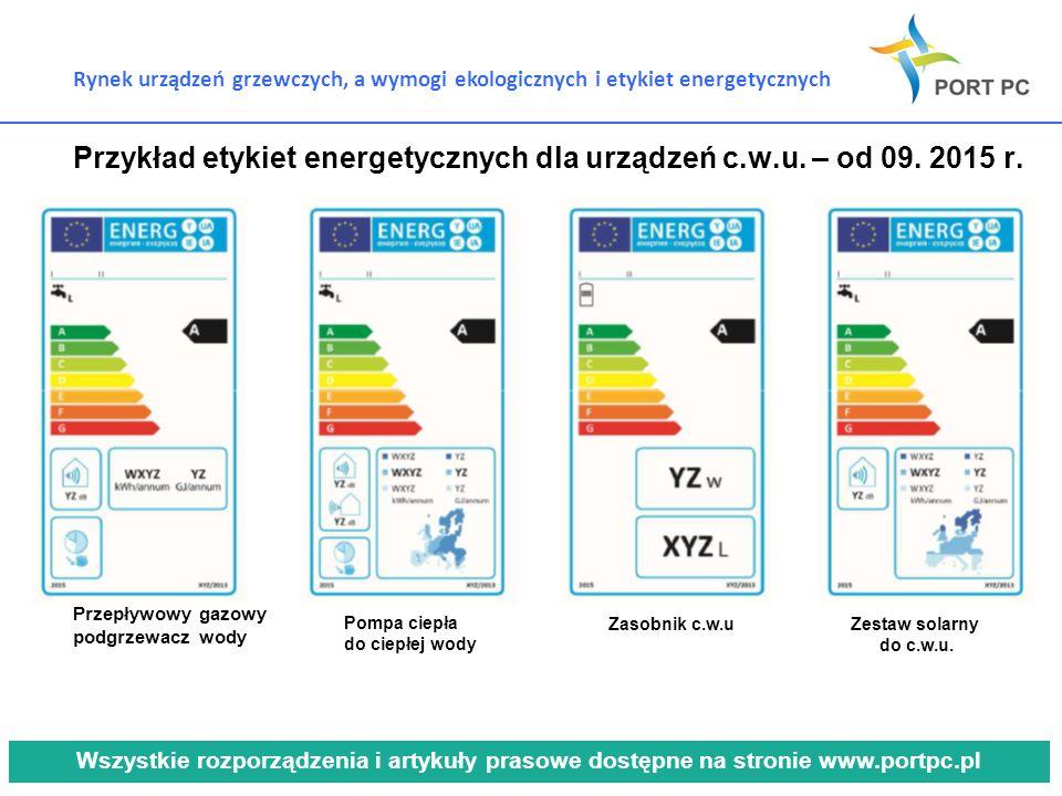 Przykład etykiet energetycznych dla urządzeń c.w.u. – od 09. 2015 r.