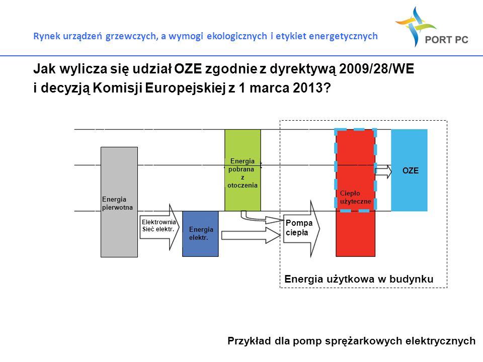 Sprężarkowe pompy ciepła - argumenty ekologiczne i ekonomiczne