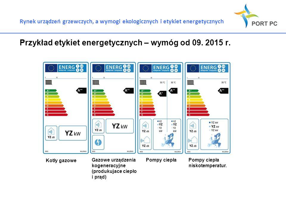 Przykład etykiet energetycznych – wymóg od 09. 2015 r.