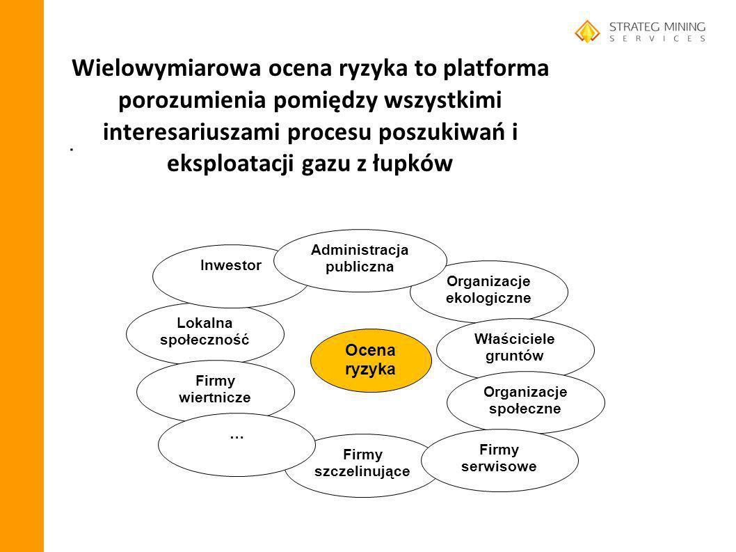 Administracja publiczna Organizacje ekologiczne Organizacje społeczne