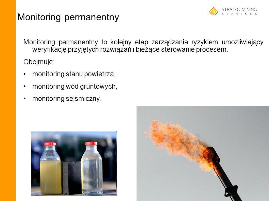 Monitoring permanentny