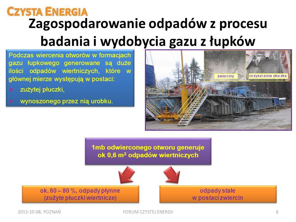 Zagospodarowanie odpadów z procesu badania i wydobycia gazu z łupków