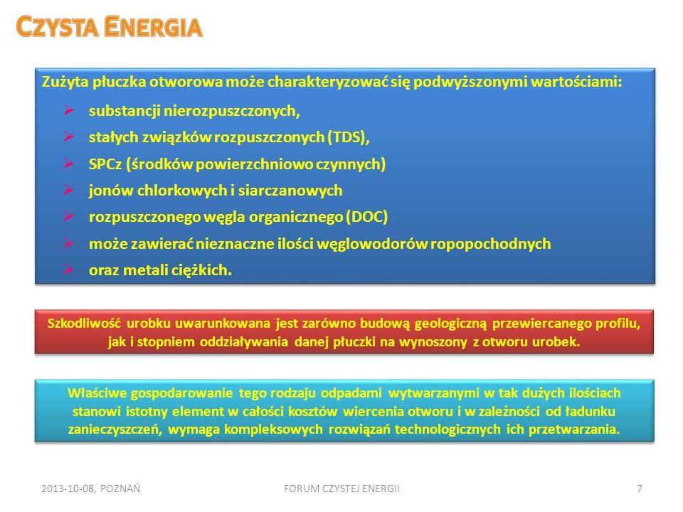 substancji nierozpuszczonych, stałych związków rozpuszczonych (TDS),